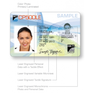 Security Security Cards Id Security Id Id Security Cards Cards
